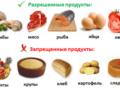 Кремлевская диета — подробное описание и особенности. Примеры меню кремлевской диеты.