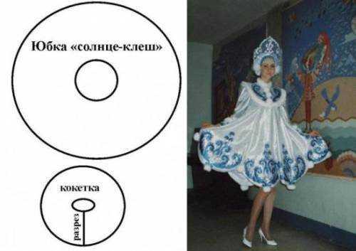 Как сшить костюм снегурочки для девушки выкройка - Журнал